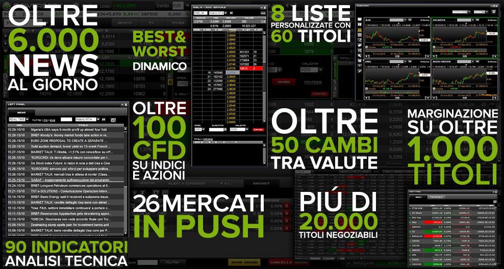 Kimura Trader Desktop - Piattaforma per PC | Kimura Trading
