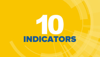 10 best trading indicators to use