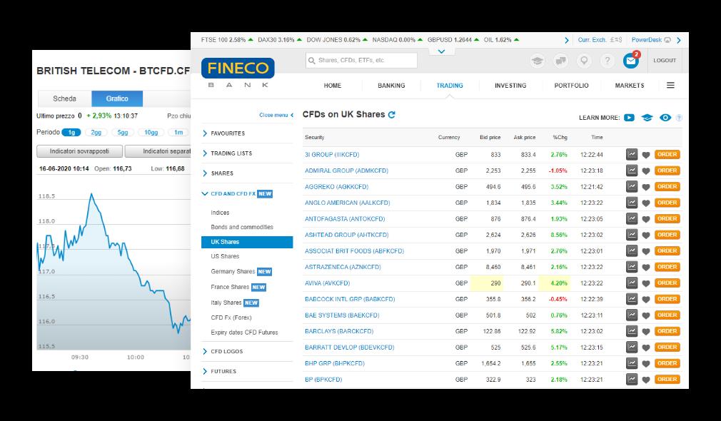Worldwide Stock CFDs