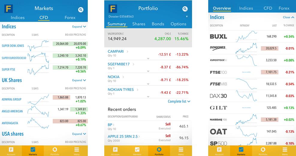 fineco trading demo)